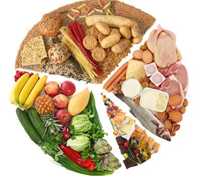 alimentation activite physique